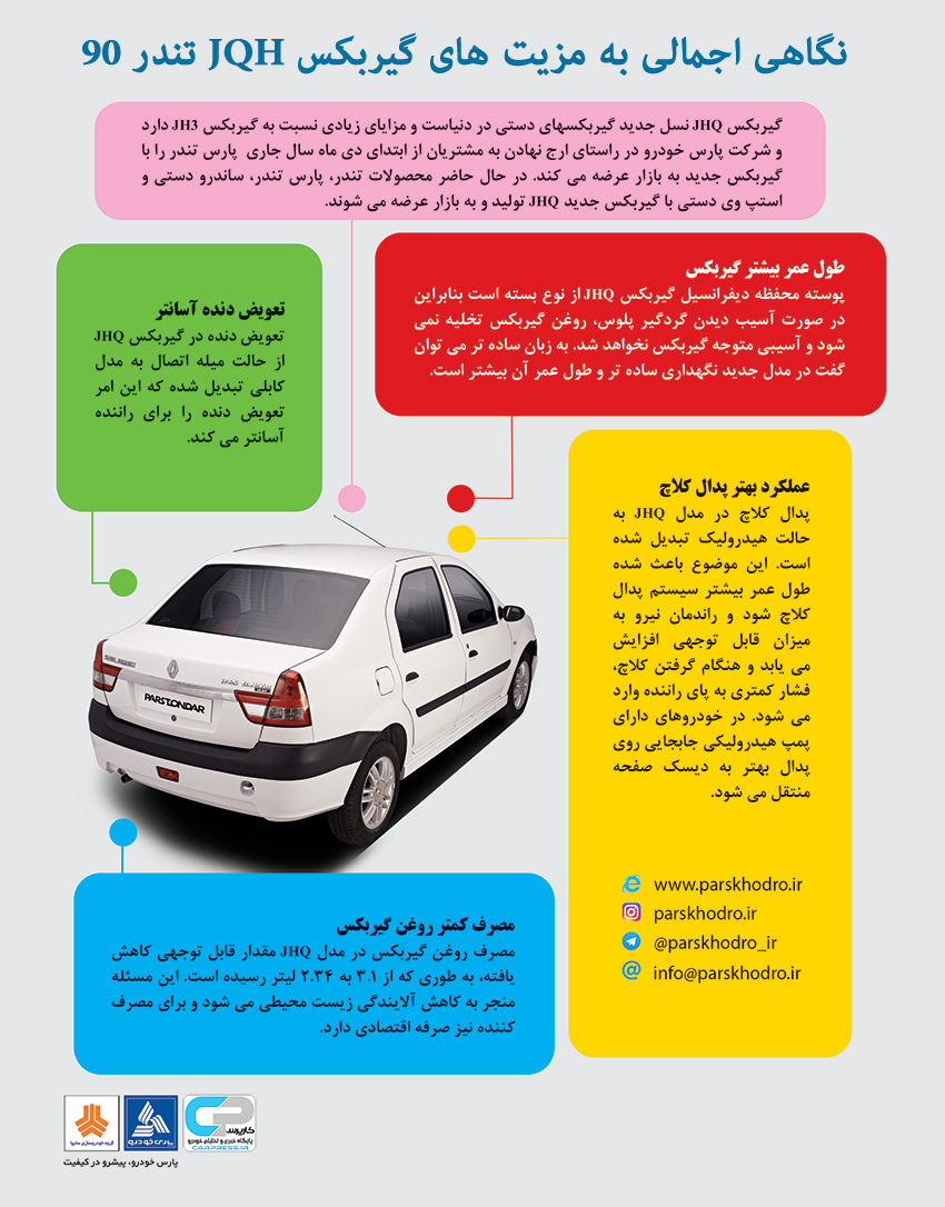 jqr l90 infographic smal